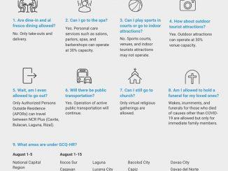 8月馬尼拉大都會區加強社區隔離ECQ詳細規定