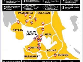 馬尼拉大都會區ECQ期間隔離檢查站位置清單